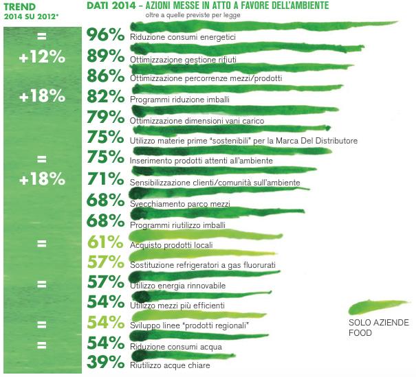 dati-2014-azioni-mese-in-atto