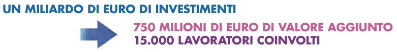un-miliardo-investimenti